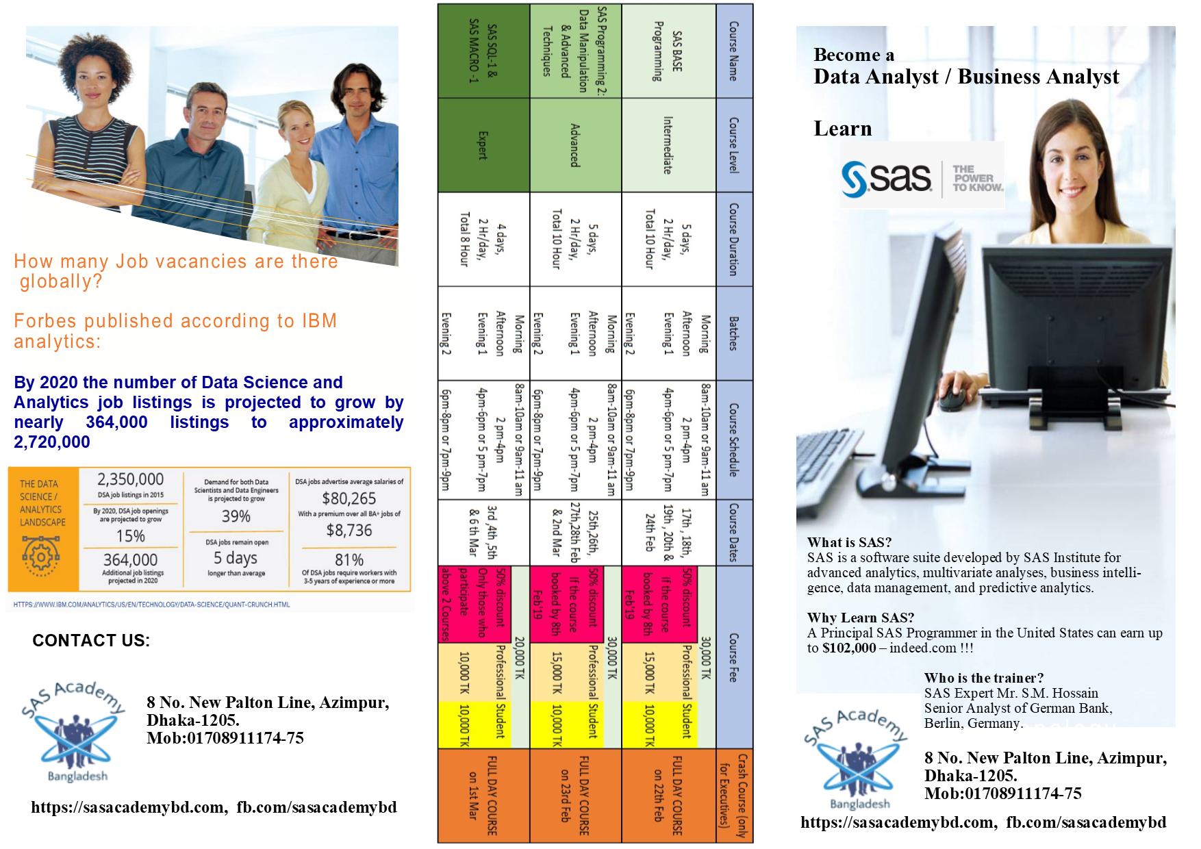 SAS Academy Bangladesh – Build your Career as Data/Business